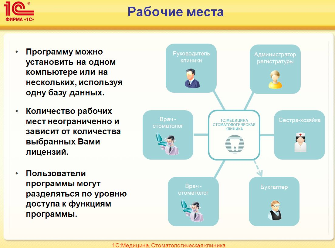 функции администратора поликлиники